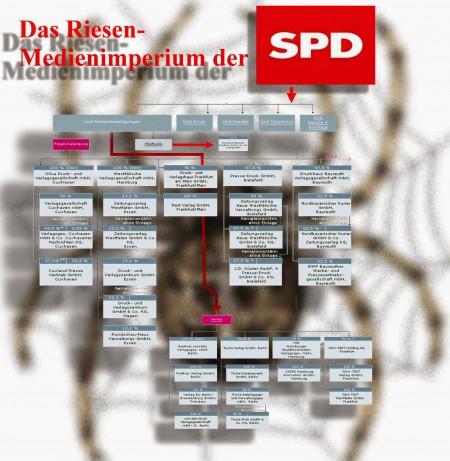 Das Riesen Medienimperium der SPD