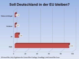 soll-deutschland-in-der-eu-bleiben.jpg