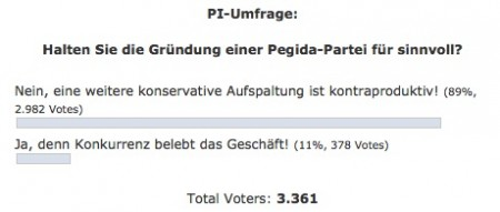 Pegida-Partei_und_AfD__Katastrophal__-_Politically_Incorrect